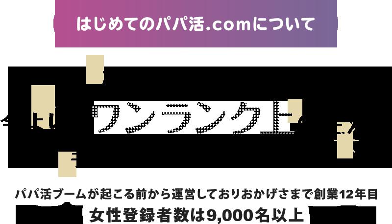 はじめてのパパ活.comについて